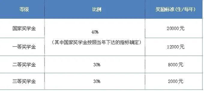 北京交通大学2021年MBA预面试政策发布图2