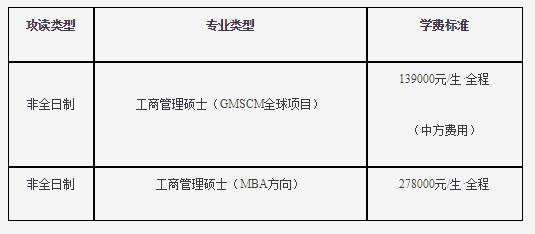 浙江大学2021年工商管理硕士(MBA)招生简章